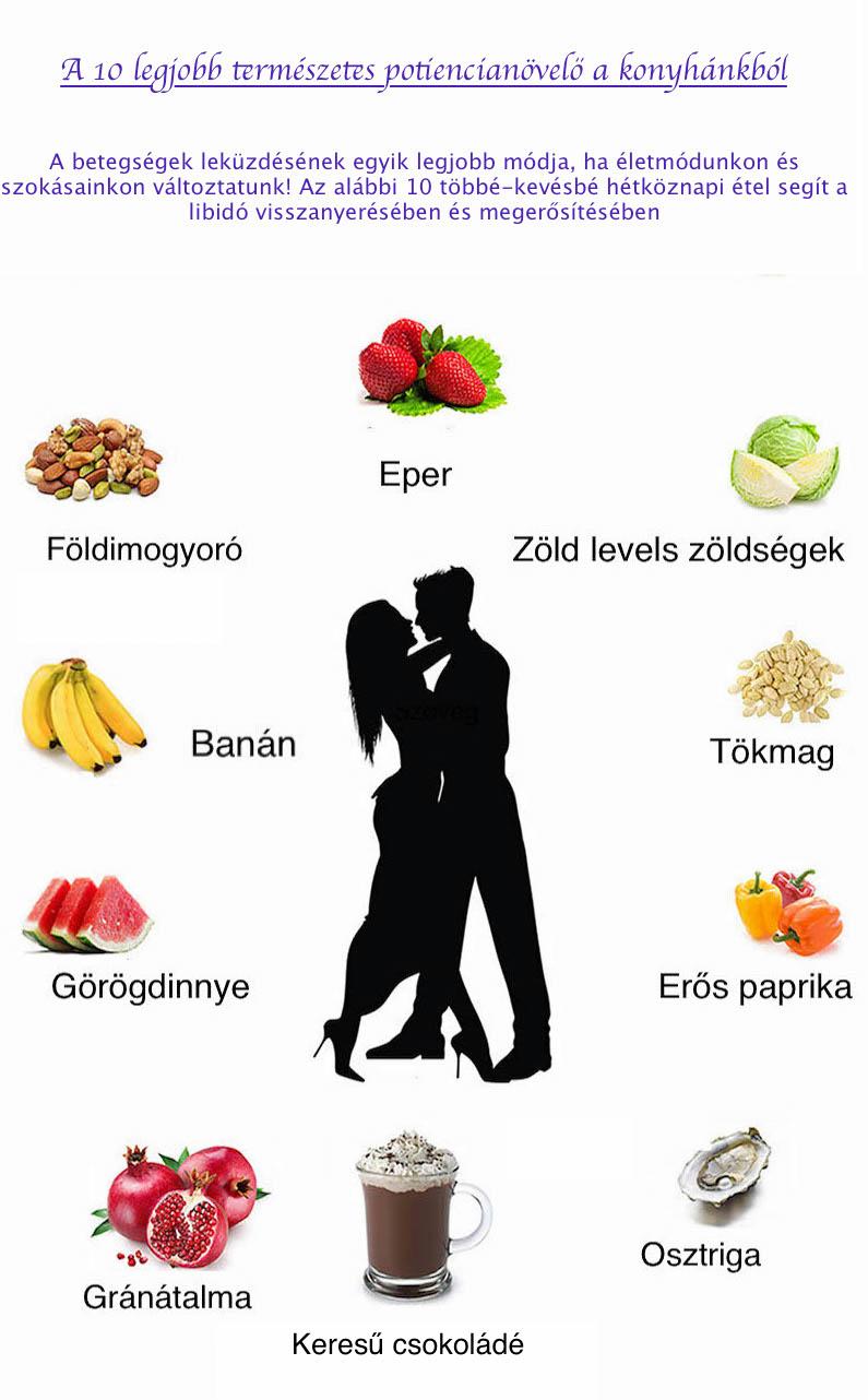 hogy a troxevasin hogyan befolyásolja az erekciót)