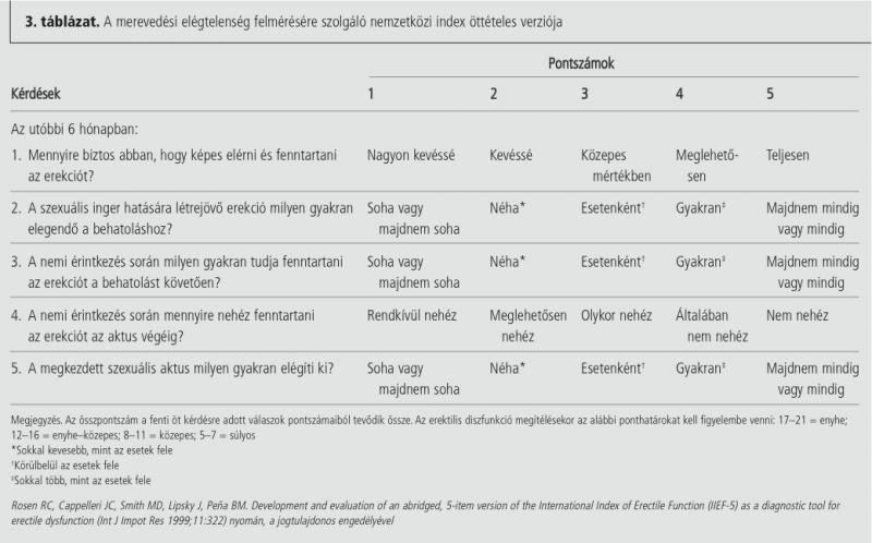 hemoglobin-erekció 25 keret felállítása